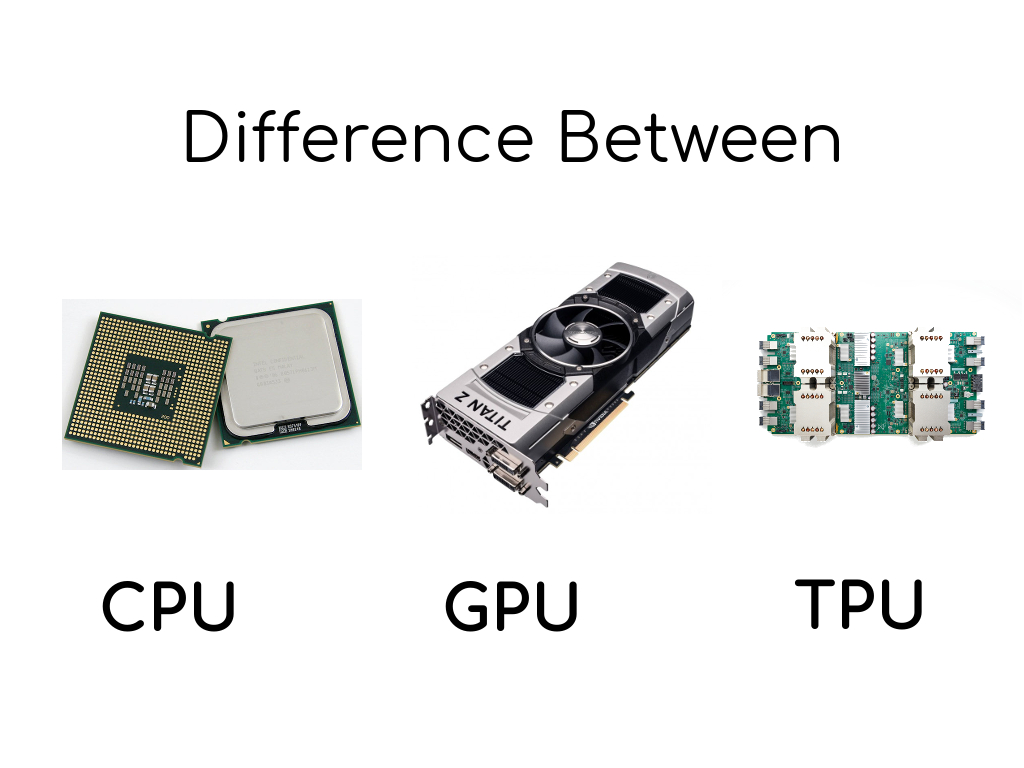When to Use CPU, GPUs or TPUs