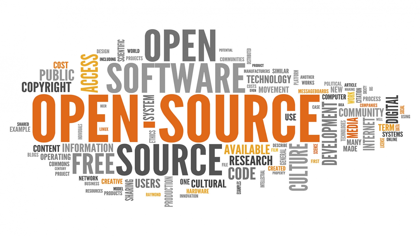 Open Source Myths and Half-Truths: Part 1